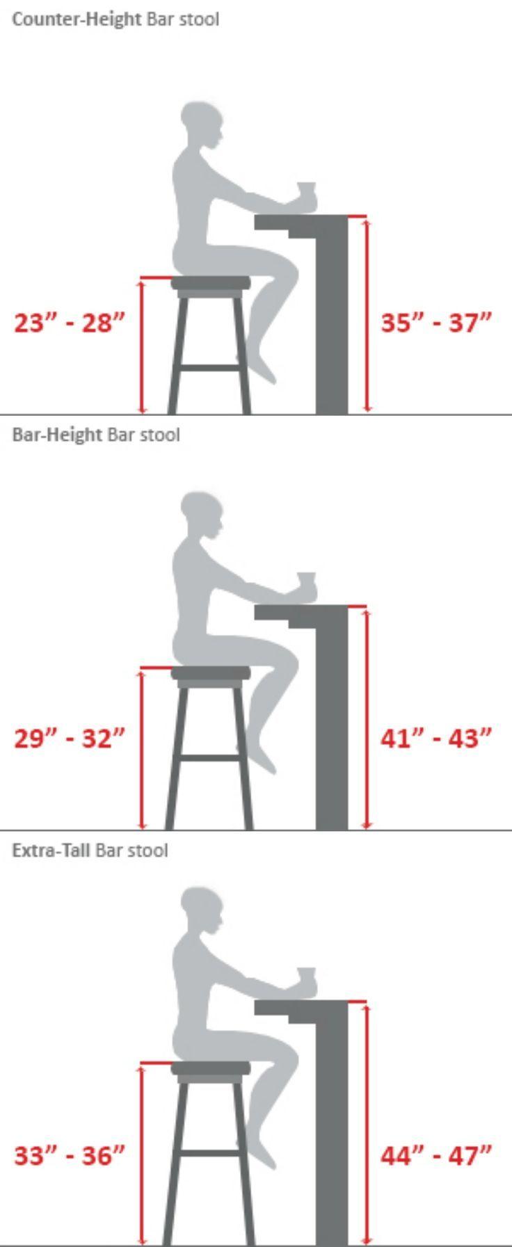 5 Tips On Choosing Designer Bar Stools For Kitchen