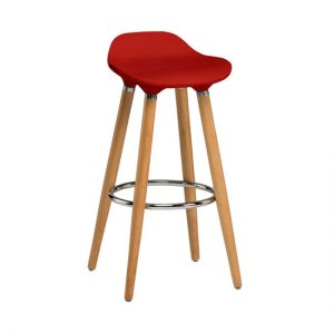 2403524 300x300 - Planning to Buy Bar Stools? Some Handy Tips You Need to Know