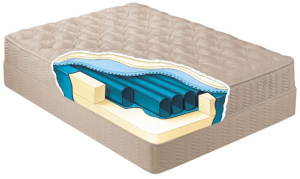 waterbed mattresses e1493213714336 - Comfortable Mattress: A Guide to Perfect Night's Sleep