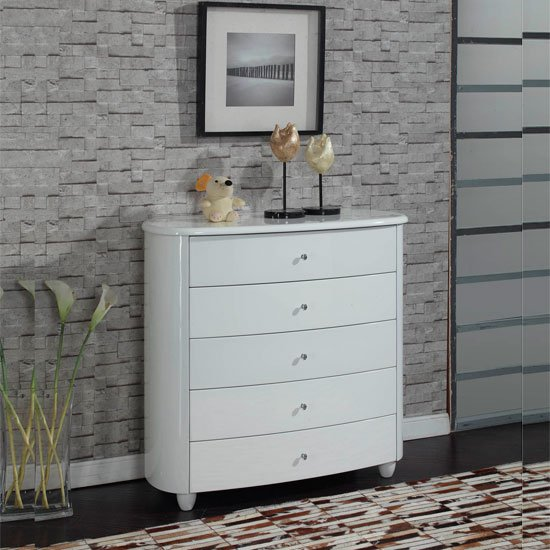 4 Important Tips On Buying Home Furniture
